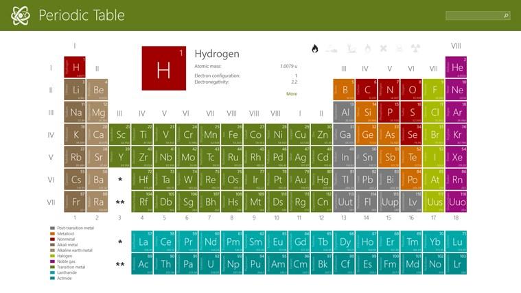 Asparion periodic table asparion asparion periodic table urtaz Choice Image